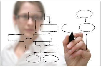 5 Consejos sobre la estructura interna de tu Sitio Web
