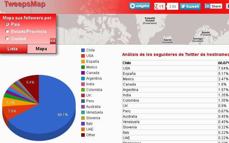 tweepsmap geolocaliza tus tweet