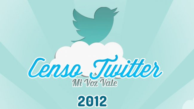 censo twitter