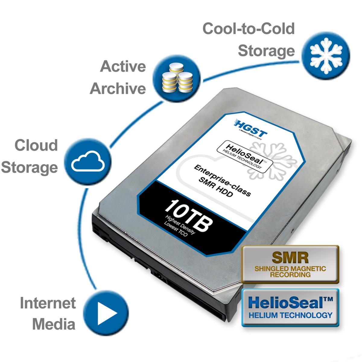 disco duro 10TB WD