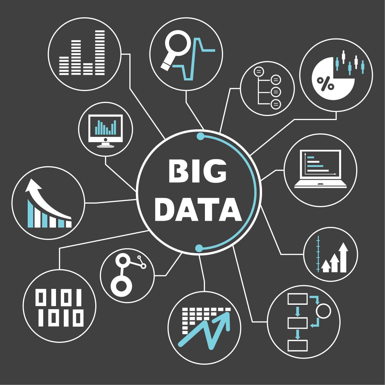 Big-data profesionales