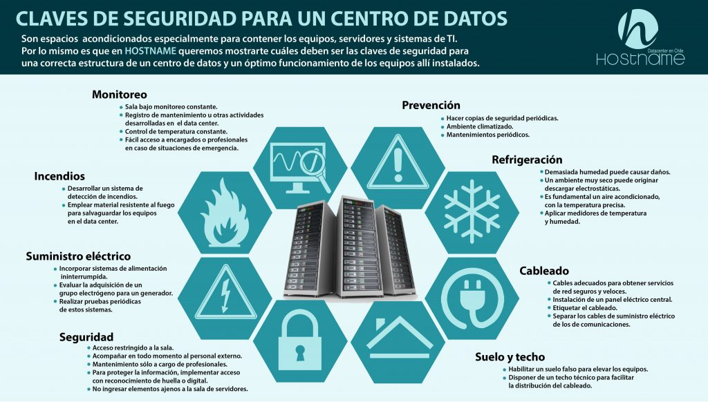 Seguridad Data Center